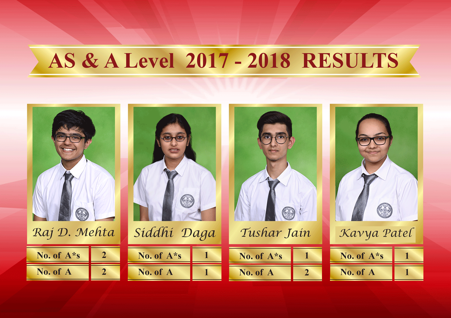 IGCSE AS A Level Results 2017 2018